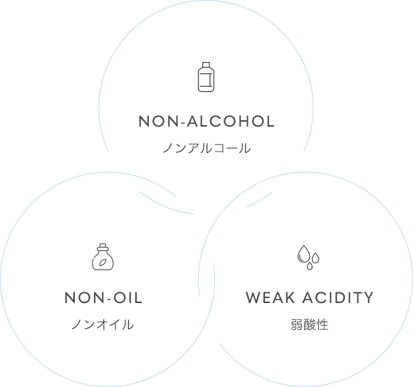 NON-ALCOHOL(ノンアルコール), NON-OIL(ノンオイル), WEAK ACIDITY(弱酸性)